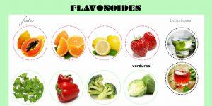 Flavonoides-beneficios-crdiobascuares
